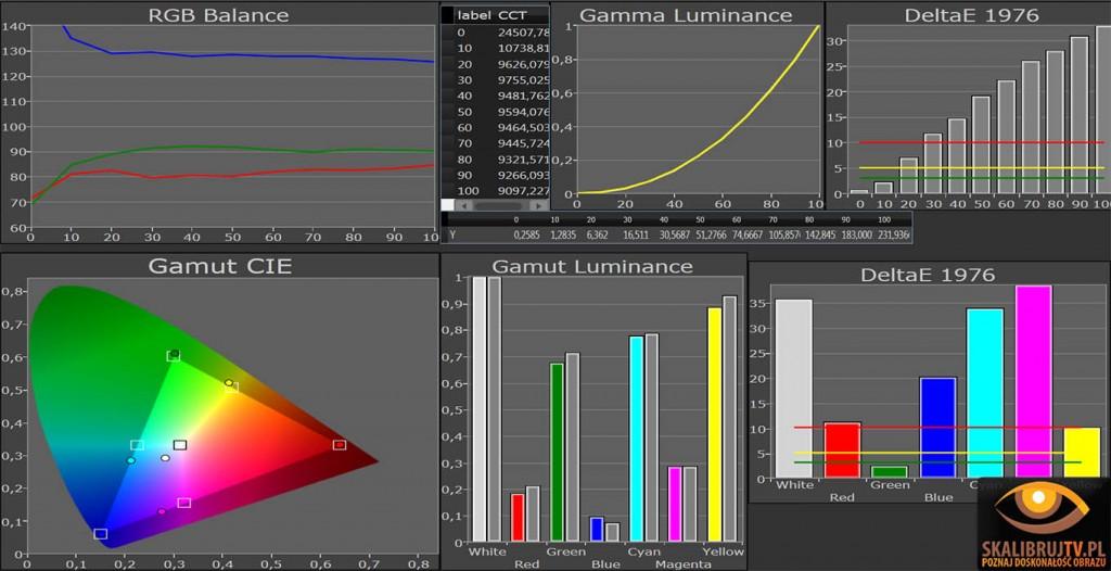 LG LW570s 42 pomiar ustawień w trybie pro