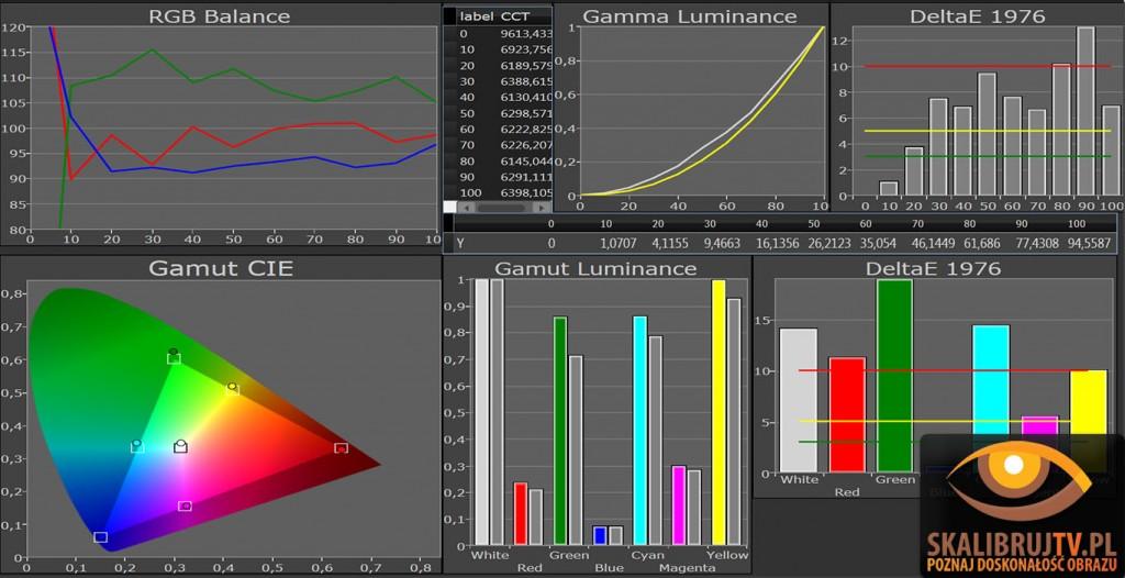 Panasonic G30 tryb profesjonalny kalibracja