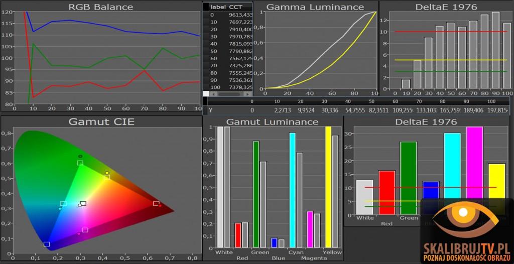 Panasonic G30 tryb dynamiczny